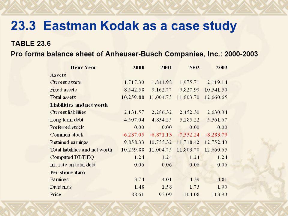 23.3 Eastman Kodak as a case study TABLE 23.6 Pro forma balance sheet of Anheuser-Busch Companies, Inc.: 2000-2003