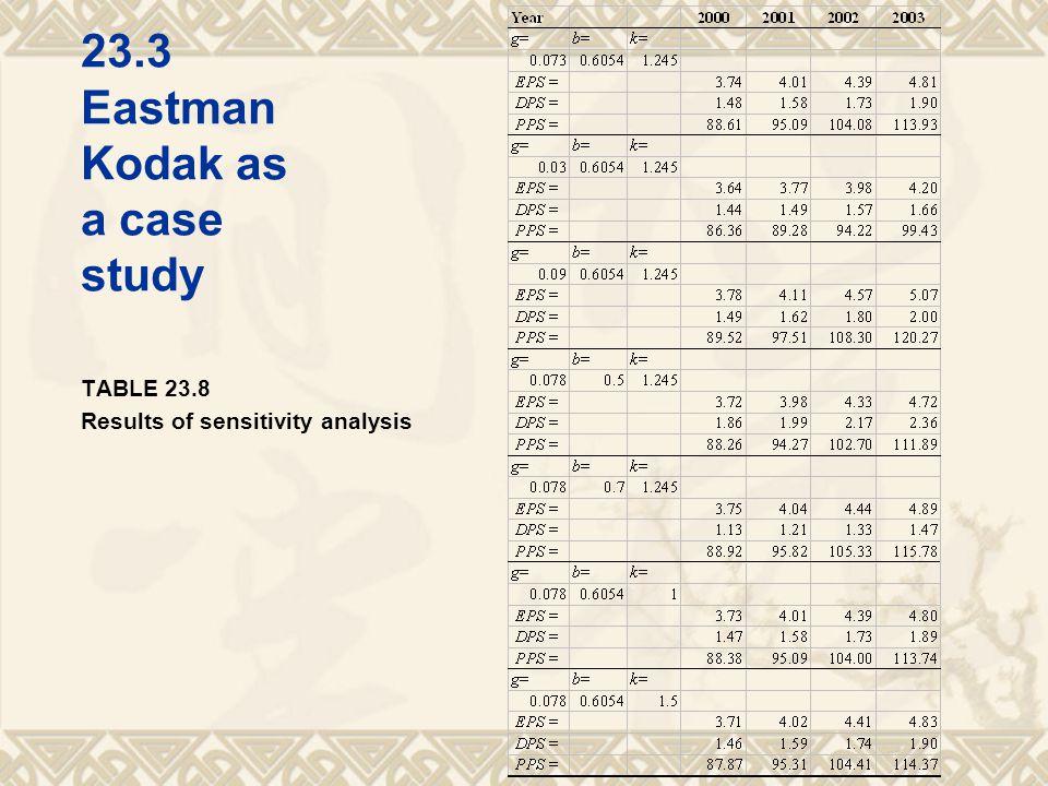 23.3 Eastman Kodak as a case study TABLE 23.8 Results of sensitivity analysis