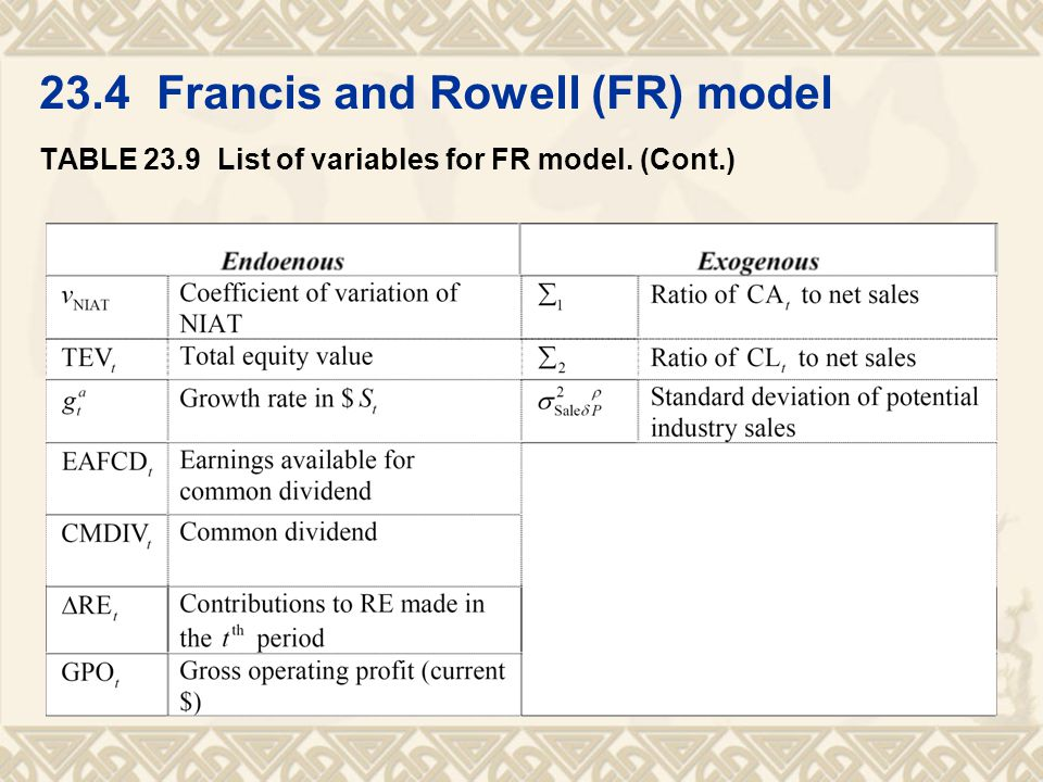 23.4 Francis and Rowell (FR) model TABLE 23.9 List of variables for FR model. (Cont.)