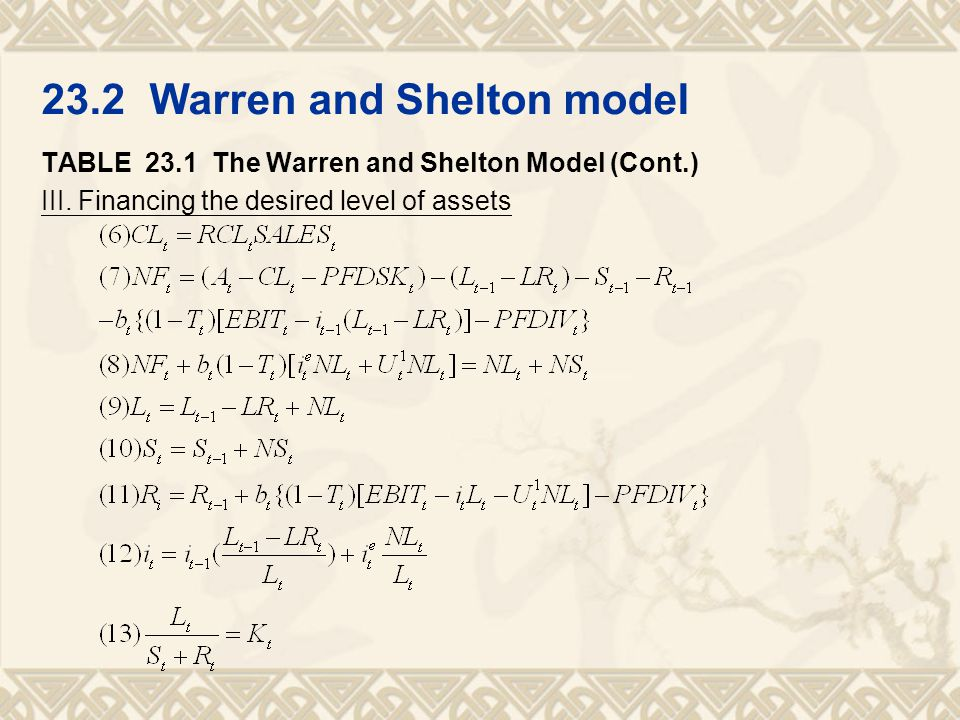 TABLE 23.1 The Warren and Shelton Model (Cont.) III. Financing the desired level of assets