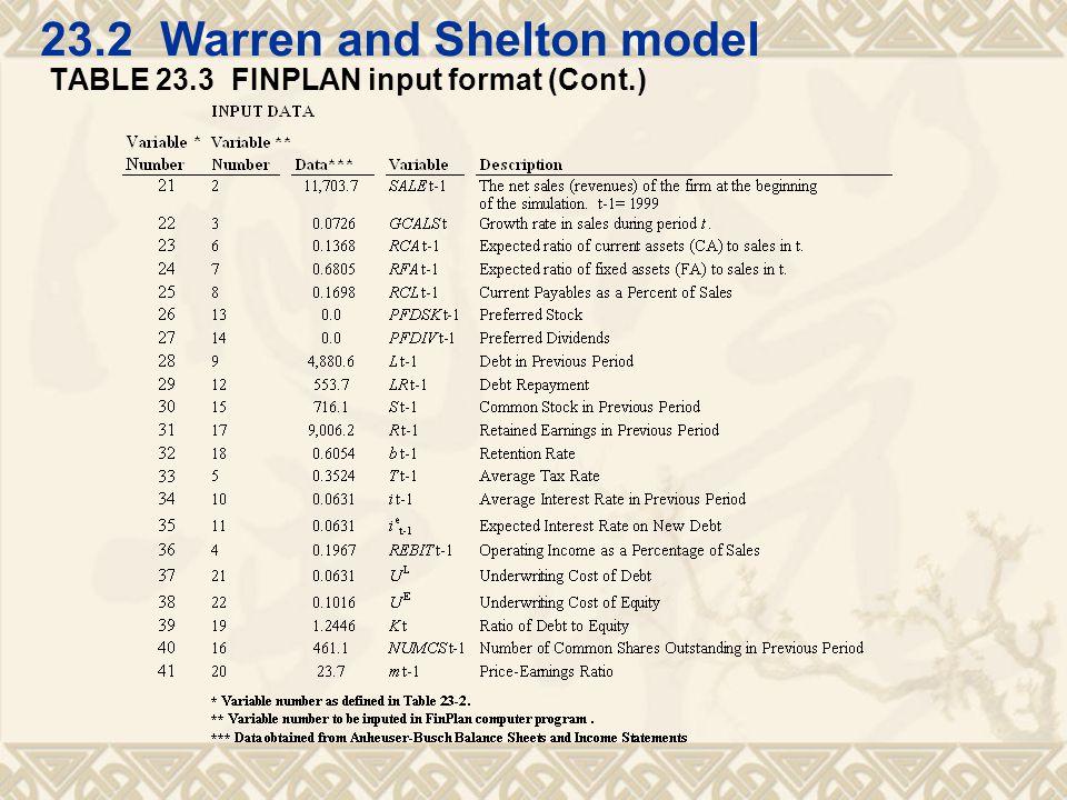 23.2 Warren and Shelton model TABLE 23.3 FINPLAN input format (Cont.)