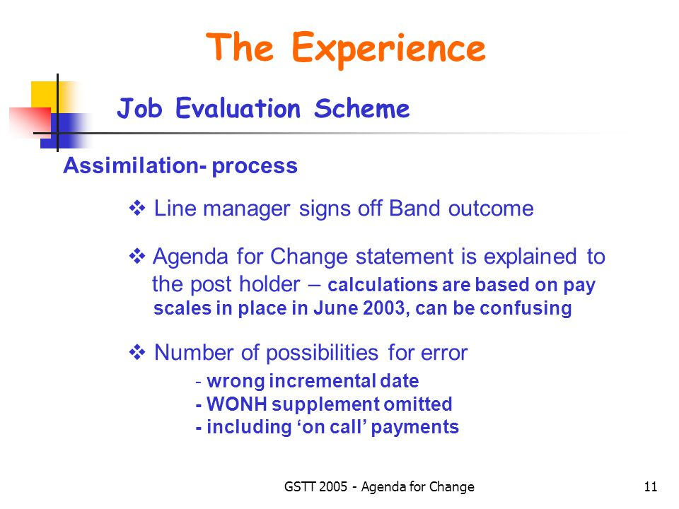 GSTT 2005 - Agenda for Change11 The Experience Job Evaluation Scheme Assimilation- process  Line manager signs off Band outcome  Agenda for Change statement is explained to the post holder – calculations are based on pay scales in place in June 2003, can be confusing  Number of possibilities for error - wrong incremental date - WONH supplement omitted - including 'on call' payments