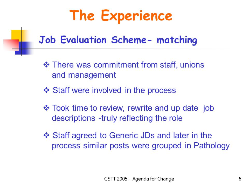 GSTT 2005 - Agenda for Change6 The Experience  Staff were involved in the process  Took time to review, rewrite and up date job descriptions -truly reflecting the role Job Evaluation Scheme- matching  There was commitment from staff, unions and management  Staff agreed to Generic JDs and later in the process similar posts were grouped in Pathology