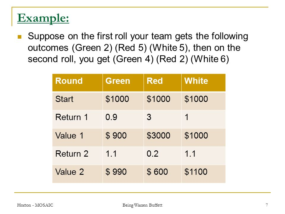 Example: Suppose on the first roll your team gets the following outcomes (Green 2) (Red 5) (White 5), then on the second roll, you get (Green 4) (Red 2) (White 6) Horton - MOSAIC Being Warren Buffett 7 RoundGreenRedWhite Start$1000 Return 10.931 Value 1$ 900$3000$1000 Return 21.10.21.1 Value 2$ 990$ 600$1100