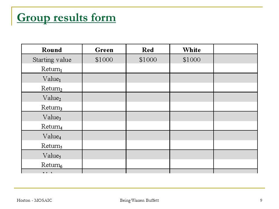 Usually, red doesn't do as well as green Horton - MOSAIC Being Warren Buffett 10