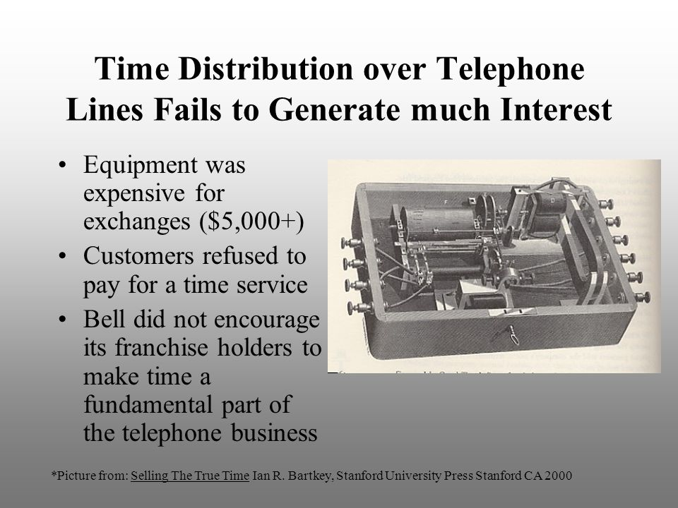 Time Distribution over Telephone Lines Fails to Generate much Interest Equipment was expensive for exchanges ($5,000+) Customers refused to pay for a