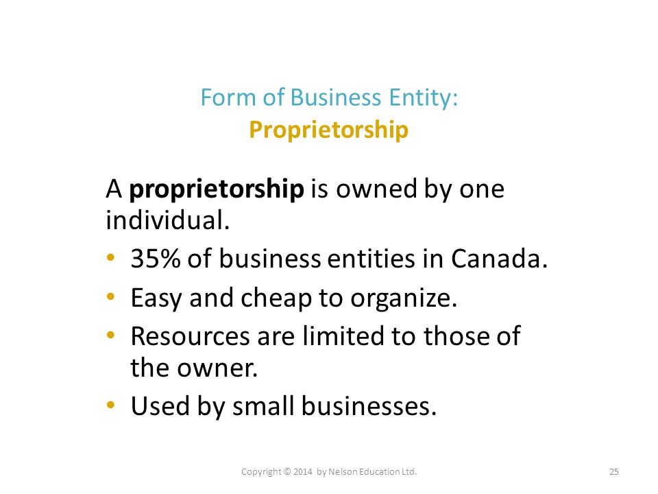 Copyright © 2014 by Nelson Education Ltd.25 Form of Business Entity: Proprietorship A proprietorship is owned by one individual. 35% of business entit