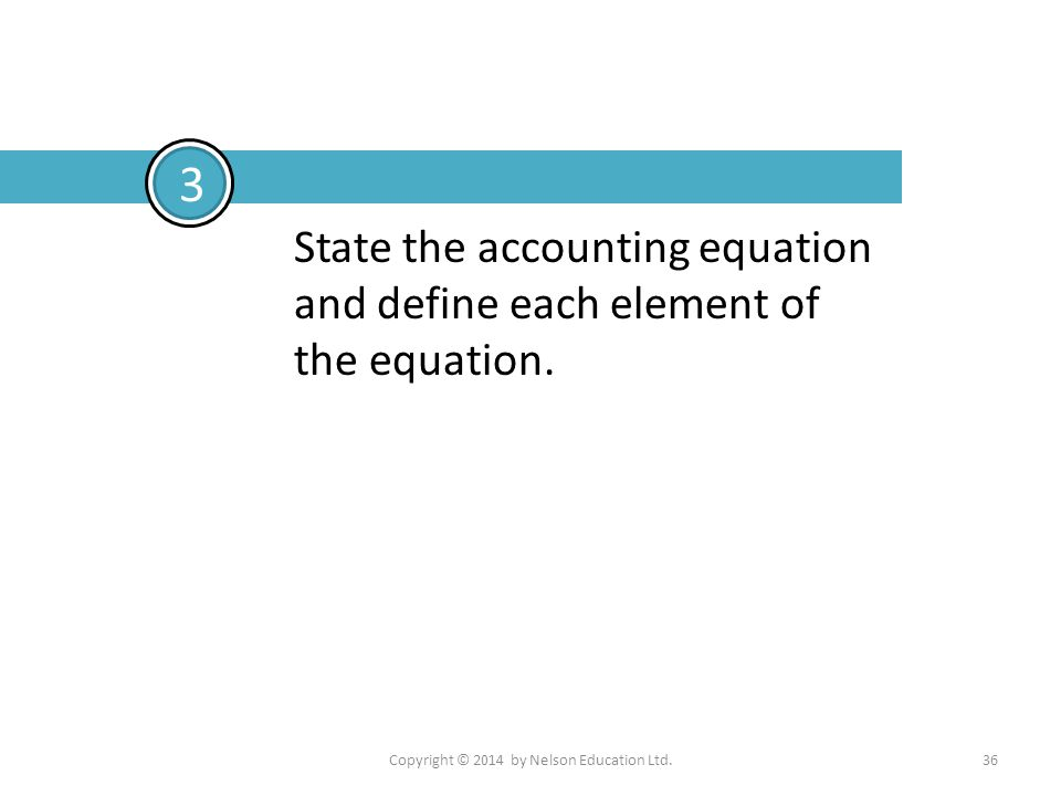 Copyright © 2014 by Nelson Education Ltd.36 State the accounting equation and define each element of the equation. 3