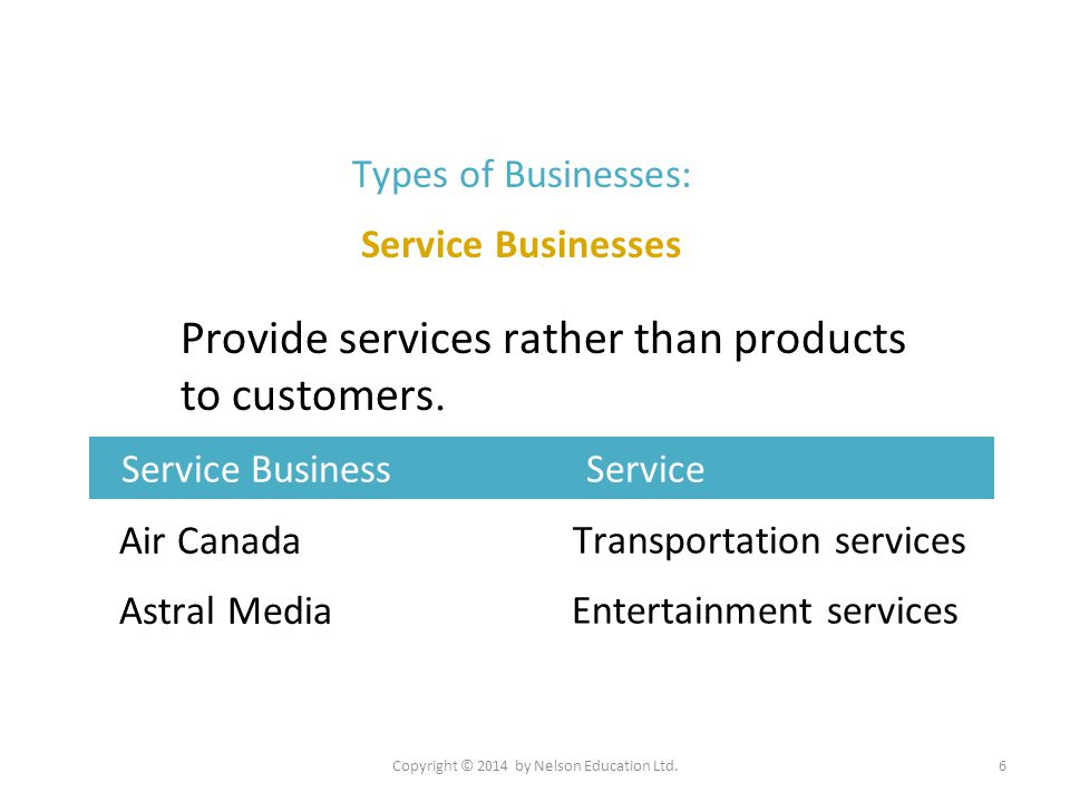Types of Businesses: Service Businesses Air Canada Astral Media Service Business Service 1 Provide services rather than products to customers. Copyrig