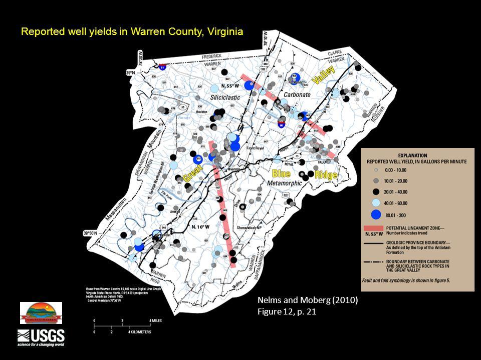 Reported well yields in Warren County, Virginia Nelms and Moberg (2010) Figure 12, p. 21