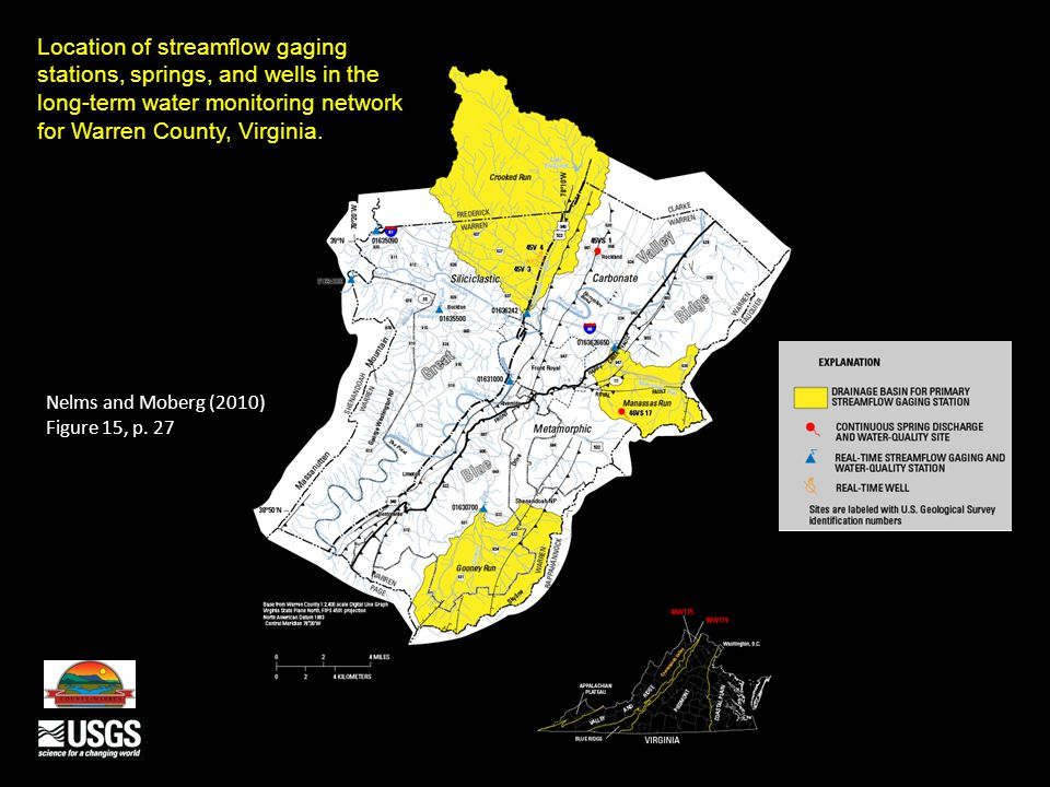 Location of streamflow gaging stations, springs, and wells in the long-term water monitoring network for Warren County, Virginia. Nelms and Moberg (20