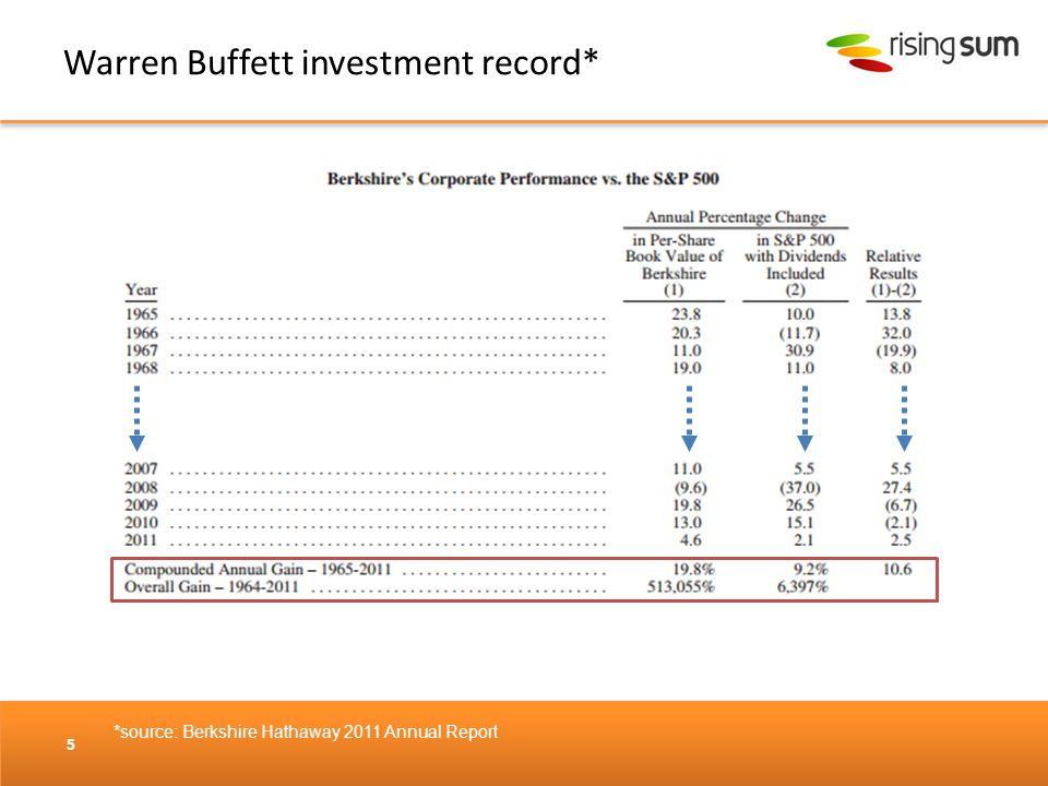 Warren Buffett investment record* 5 *source: Berkshire Hathaway 2011 Annual Report