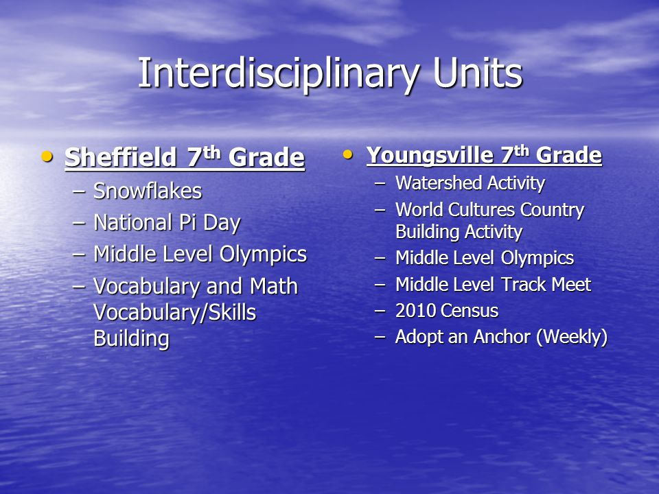 Interdisciplinary Units Sheffield 7 th Grade Sheffield 7 th Grade –Snowflakes –National Pi Day –Middle Level Olympics –Vocabulary and Math Vocabulary/Skills Building Youngsville 7 th Grade Youngsville 7 th Grade –Watershed Activity –World Cultures Country Building Activity –Middle Level Olympics –Middle Level Track Meet –2010 Census –Adopt an Anchor (Weekly)