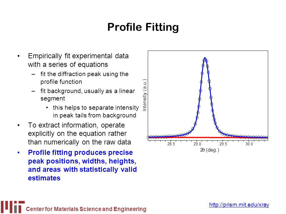Center for Materials Science and Engineering http://prism.mit.edu/xray Profile Fitting Empirically fit experimental data with a series of equations –f