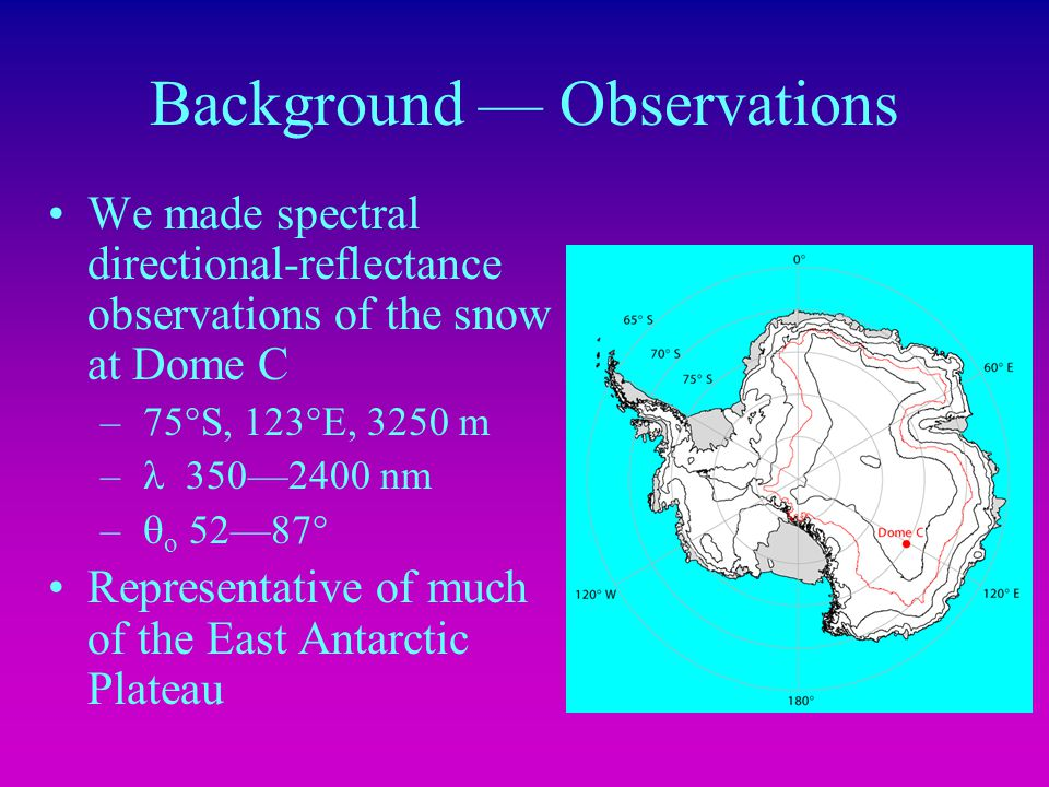 Background — Observations We made spectral directional-reflectance observations of the snow at Dome C – 75°S, 123°E, 3250 m – 350—2400 nm –  o 52—87° Representative of much of the East Antarctic Plateau