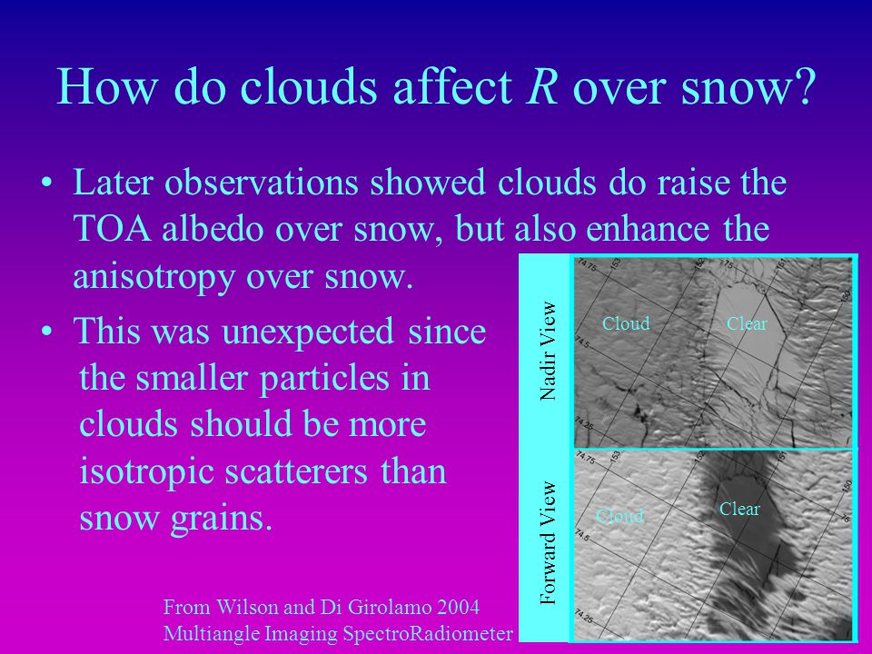 How do clouds affect R over snow.