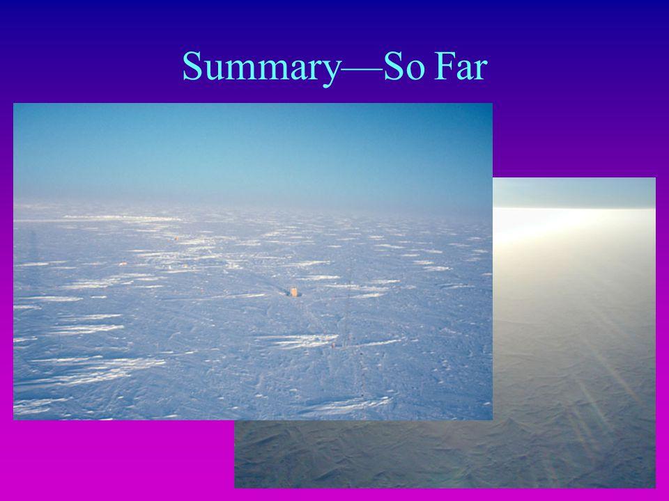 Summary—So Far