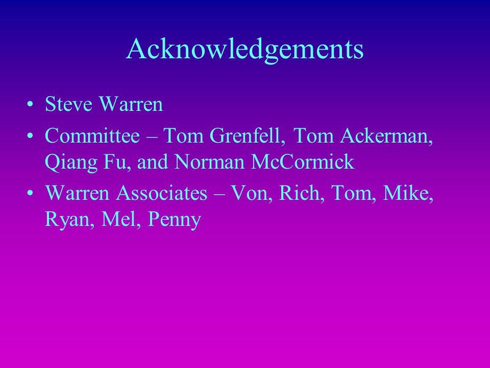 Acknowledgements Steve Warren Committee – Tom Grenfell, Tom Ackerman, Qiang Fu, and Norman McCormick Warren Associates – Von, Rich, Tom, Mike, Ryan, M