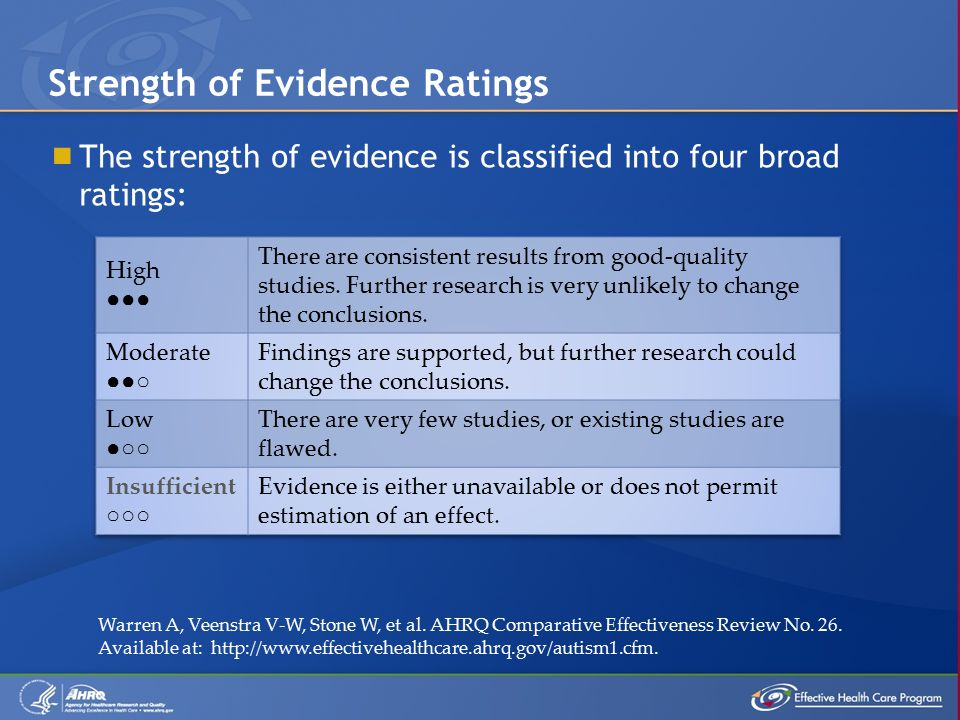  The strength of evidence is classified into four broad ratings: Strength of Evidence Ratings Warren A, Veenstra V-W, Stone W, et al.