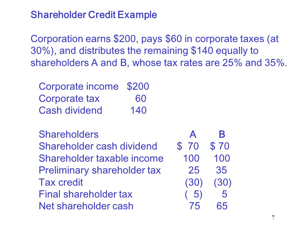 7 Shareholder Credit Example Corporation earns $200, pays $60 in corporate taxes (at 30%), and distributes the remaining $140 equally to shareholders A and B, whose tax rates are 25% and 35%.