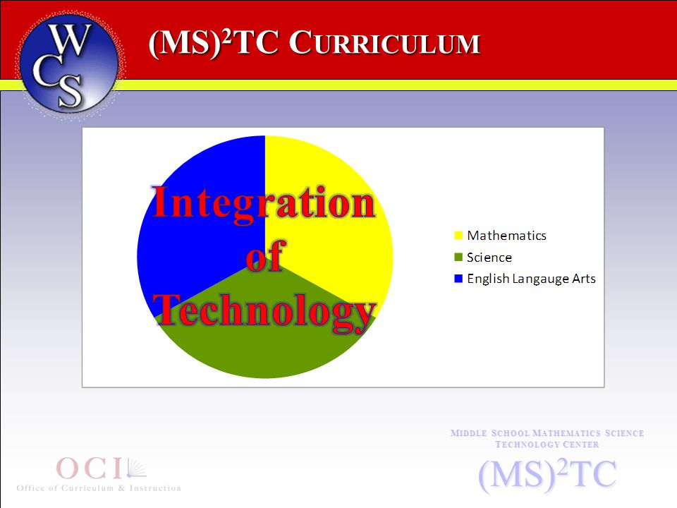 (MS) 2 TC C URRICULUM M IDDLE S CHOOL M ATHEMATICS S CIENCE T ECHNOLOGY C ENTER (MS) 2 TC