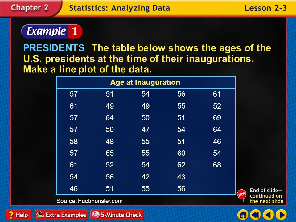 Lesson 3 Contents Example 1Make a Line Plot Example 2Use a Line Plot to Analyze Data Example 3Use a Line Plot to Analyze Data
