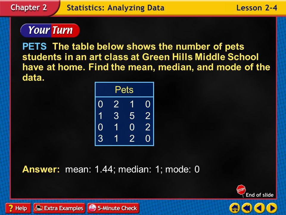 Example 4-2a mean:sum of data divided by 25, or 3.16 median:13th number of the ordered data, or 2 mode:number appearing most often, or 0 Answer: mean: