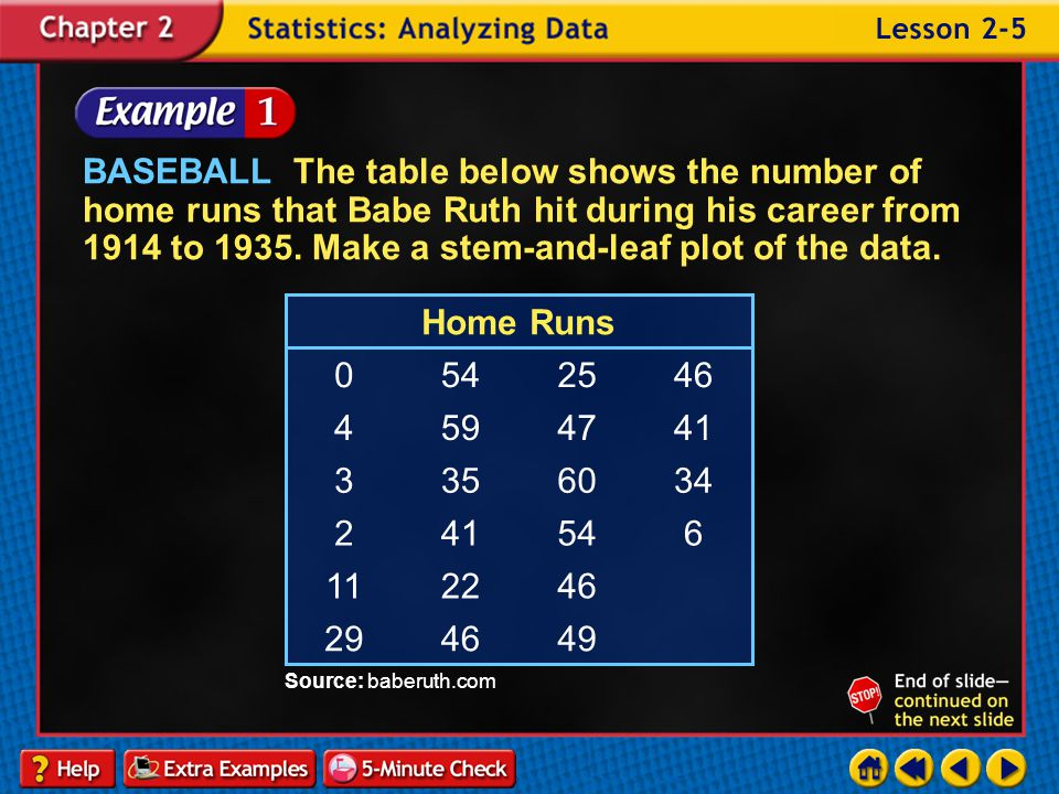 Lesson 5 Contents Example 1Construct a Stem-and-Leaf Plot Example 2Analyze Data Example 3Make Conclusions About Data