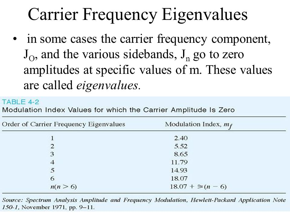 9 Carrier Frequency Eigenvalues in some cases the carrier frequency component, J O, and the various sidebands, J n go to zero amplitudes at specific values of m.