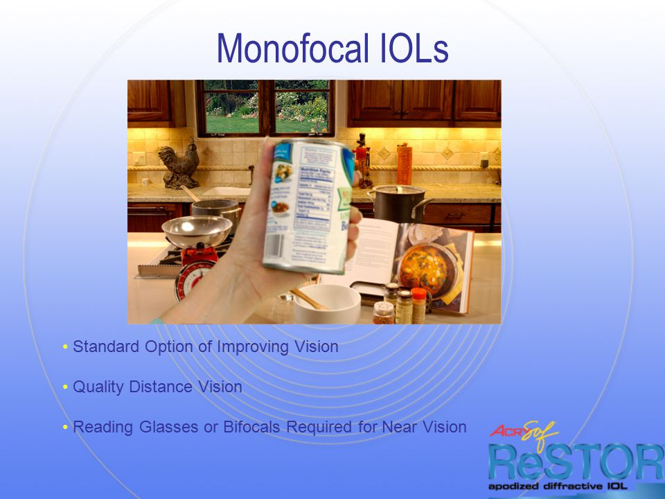 Monofocal IOLs Standard Option of Improving Vision Quality Distance Vision Reading Glasses or Bifocals Required for Near Vision