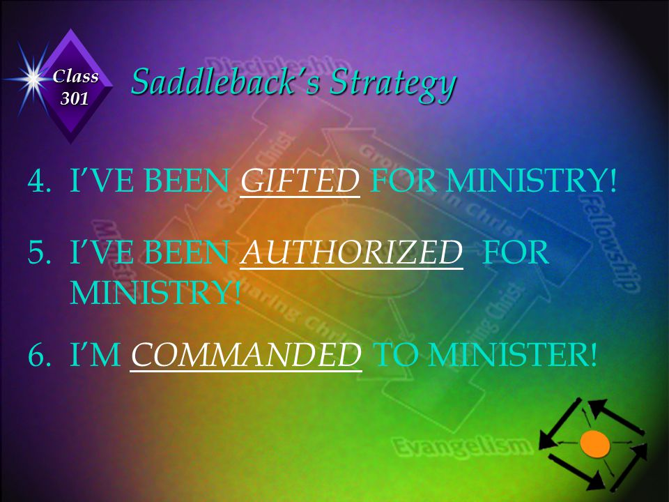 Class 301 Saddleback's Strategy 4. I'VE BEEN GIFTED FOR MINISTRY! 5. I'VE BEEN AUTHORIZED FOR MINISTRY! 6. I'M COMMANDED TO MINISTER!