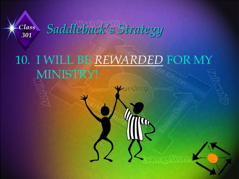 Class 301 Saddleback's Strategy 10. I WILL BE REWARDED FOR MY MINISTRY!