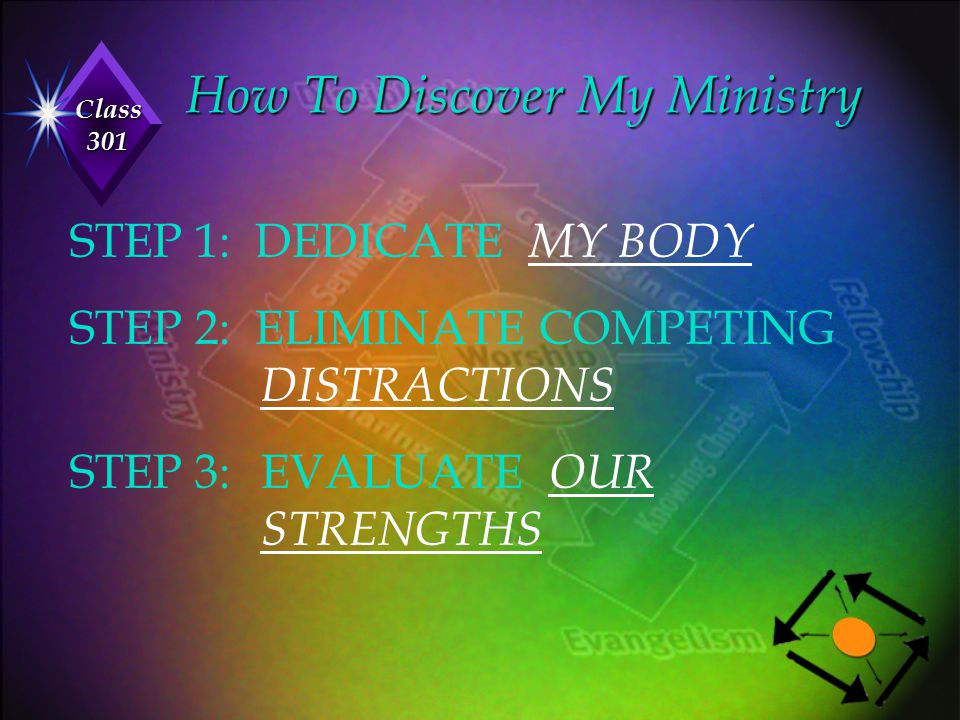Class 301 How To Discover My Ministry STEP 1: DEDICATE MY BODY STEP 2: ELIMINATE COMPETING DISTRACTIONS STEP 3: EVALUATE OUR STRENGTHS