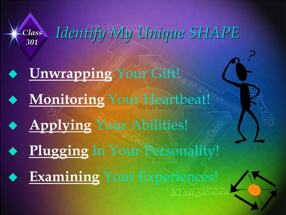 Class 301 Identify My Unique SHAPE u Unwrapping Your Gift! u Monitoring Your Heartbeat! u Applying Your Abilities! u Plugging In Your Personality! u E