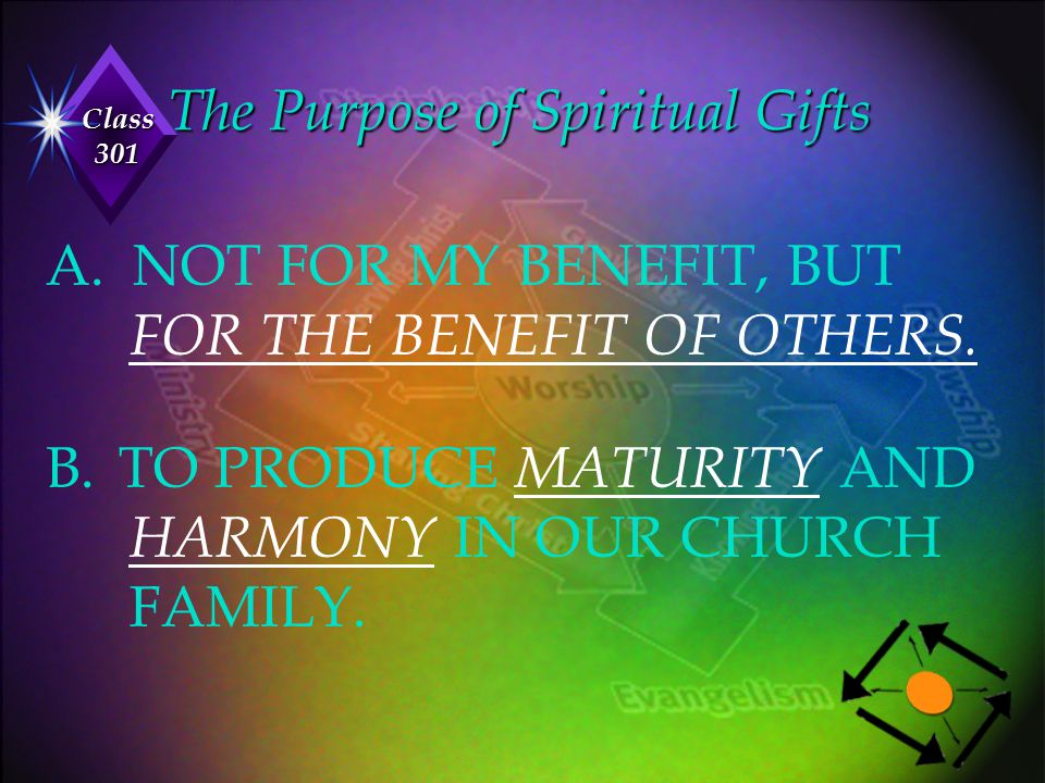 Class 301 The Purpose of Spiritual Gifts A. NOT FOR MY BENEFIT, BUT FOR THE BENEFIT OF OTHERS. B.TO PRODUCE MATURITY AND HARMONY IN OUR CHURCH FAMILY.