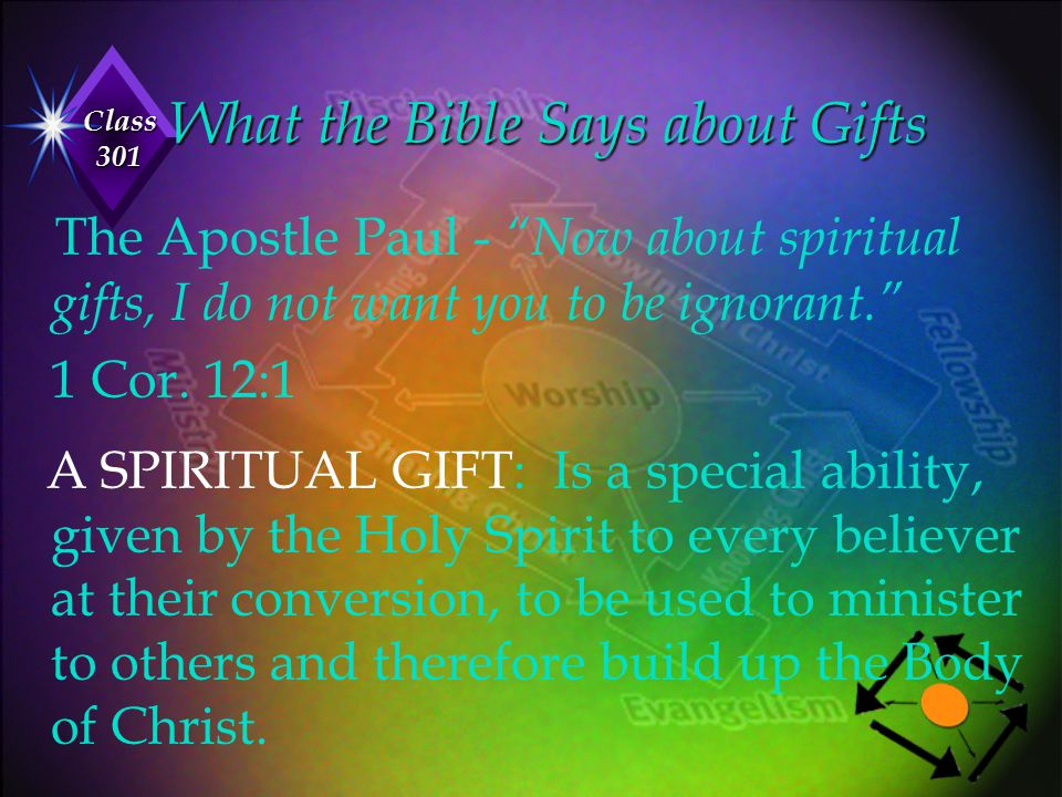 """Class 301 What the Bible Says about Gifts The Apostle Paul - """"Now about spiritual gifts, I do not want you to be ignorant."""" 1 Cor. 12:1 A SPIRITUAL GI"""