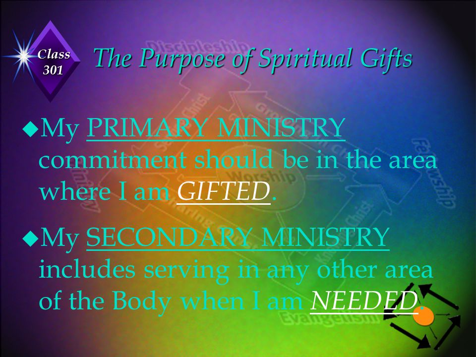 Class 301 The Purpose of Spiritual Gifts u My PRIMARY MINISTRY commitment should be in the area where I am GIFTED. u My SECONDARY MINISTRY includes se