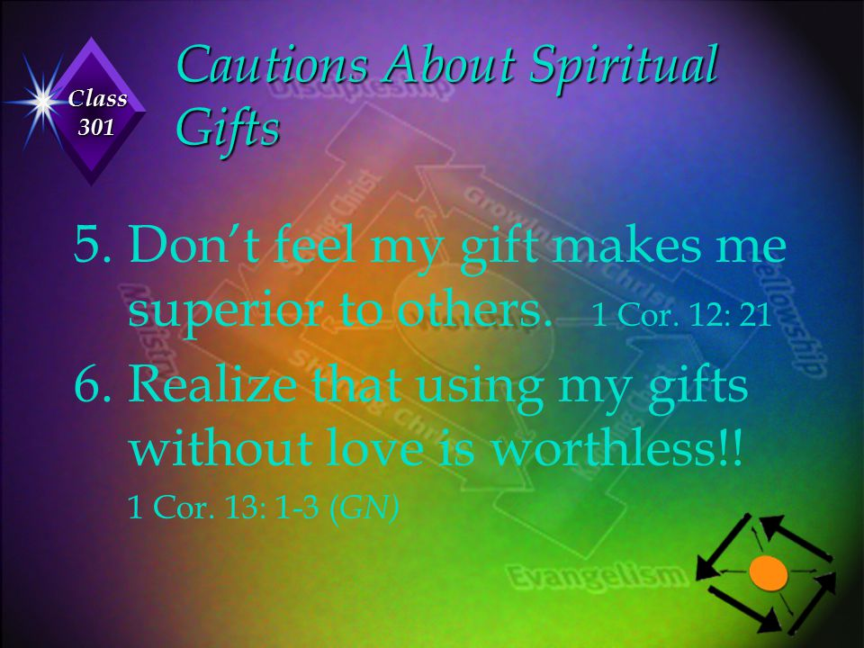 Class 301 Cautions About Spiritual Gifts Cautions About Spiritual Gifts 5.Don't feel my gift makes me superior to others. 1 Cor. 12: 21 6.Realize that