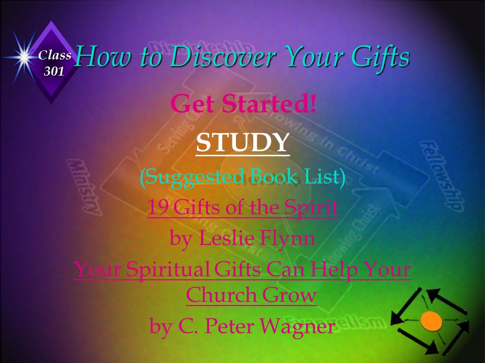 Class 301 How to Discover Your Gifts Get Started! STUDY (Suggested Book List) 19 Gifts of the Spirit by Leslie Flynn Your Spiritual Gifts Can Help You