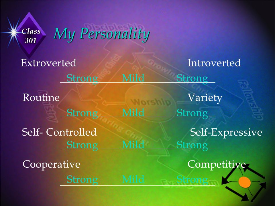 Class 301 My Personality Extroverted Introverted StrongMildStrong Routine Variety StrongMildStrong Self- Controlled Self-Expressive StrongMildStrong C