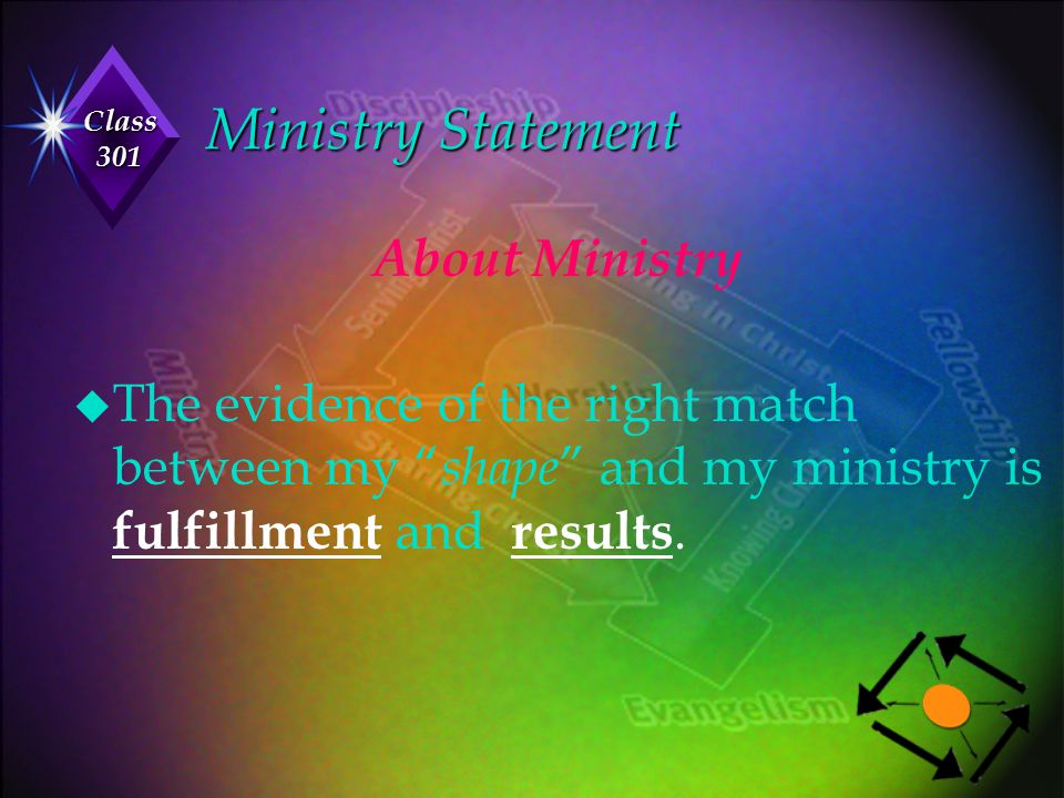 """Class 301 Ministry Statement About Ministry u The evidence of the right match between my """" shape """" and my ministry is fulfillment and results."""