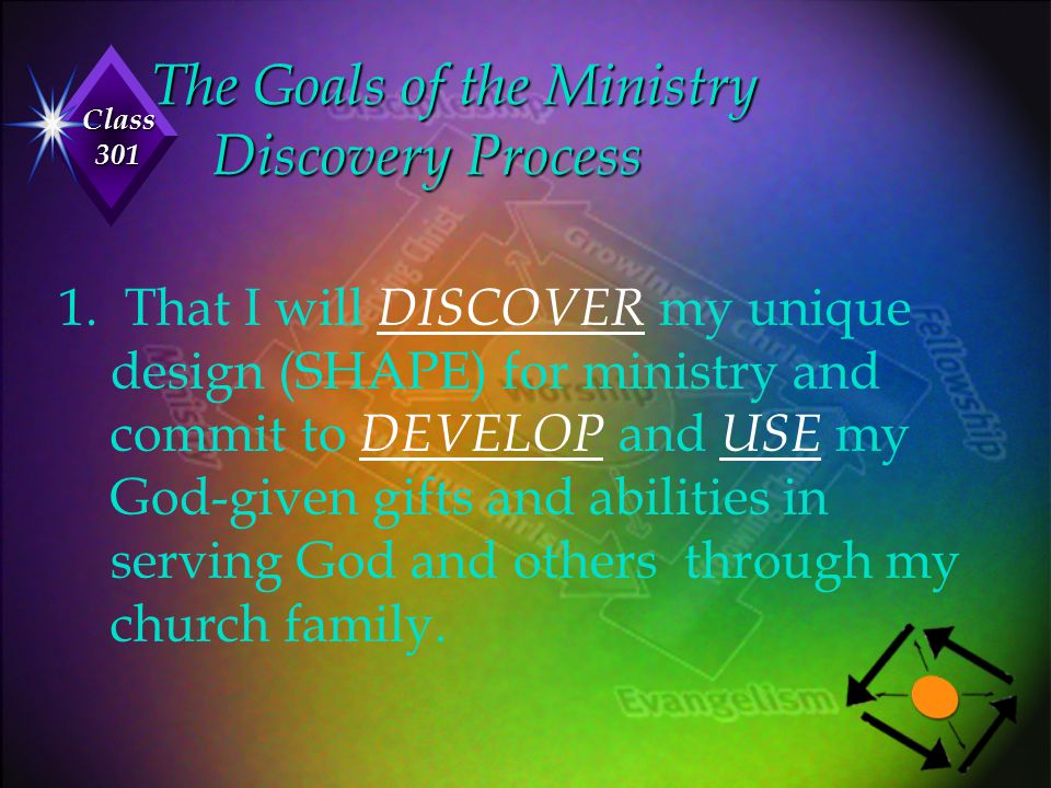 Class 301 The Goals of the Ministry Discovery Process The Goals of the Ministry Discovery Process 1. That I will DISCOVER my unique design (SHAPE) for