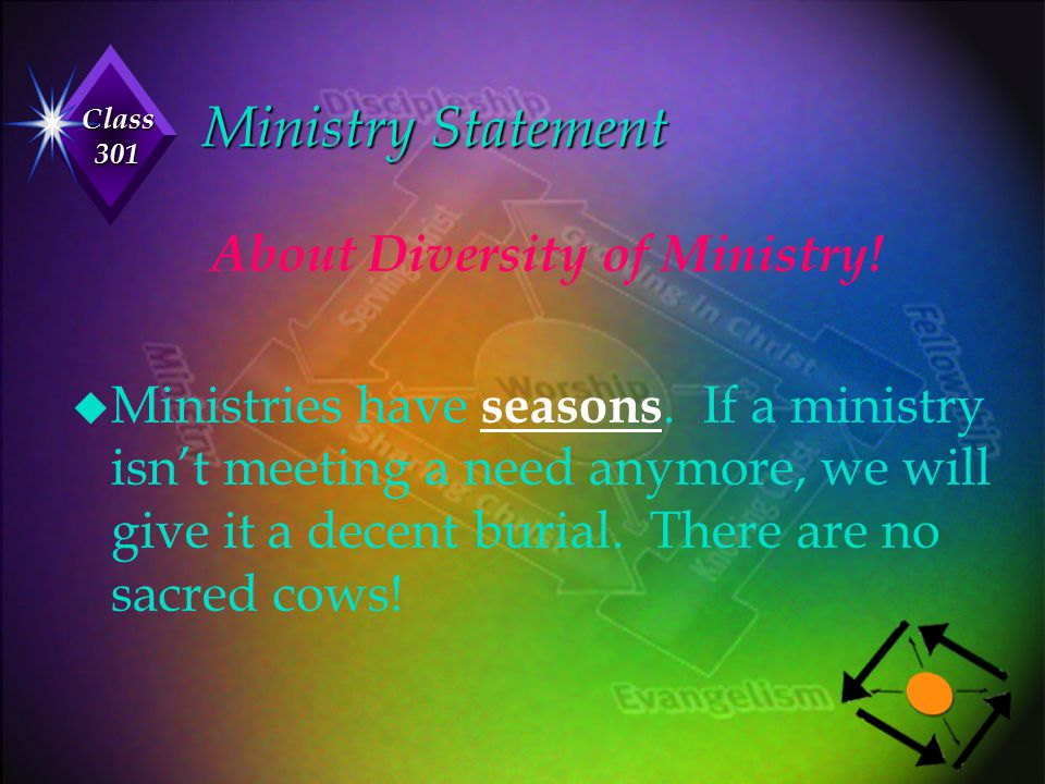 Class 301 Ministry Statement About Diversity of Ministry! u Ministries have seasons. If a ministry isn't meeting a need anymore, we will give it a dec