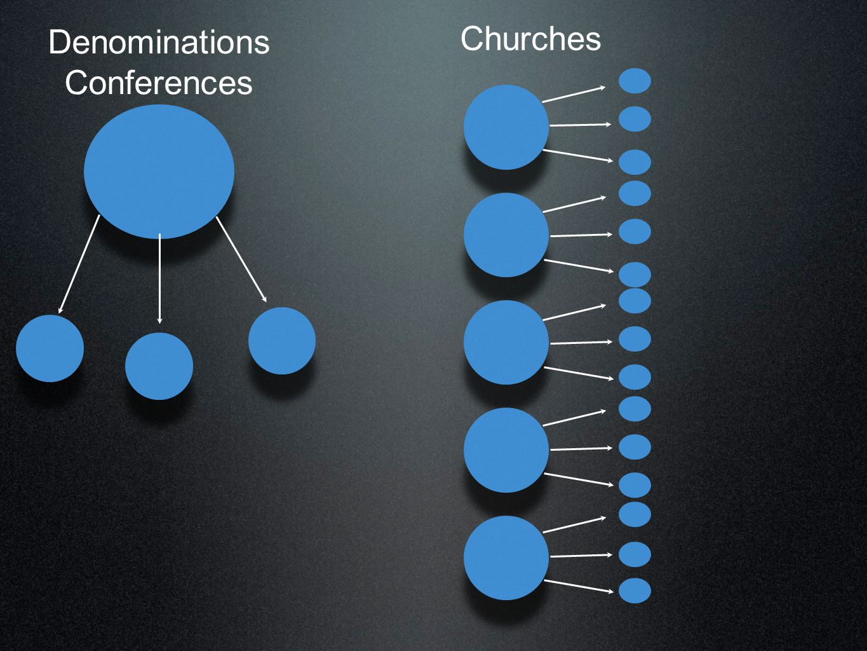 Denominations Conferences Churches