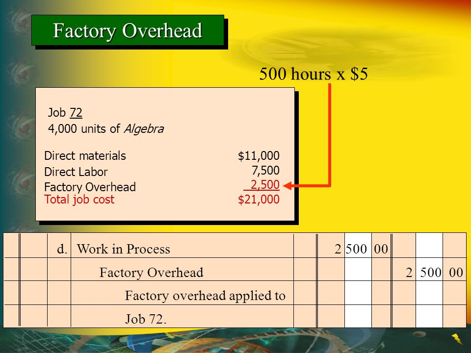 Job 72 4,000 units of Algebra Direct materials Direct Labor Factory Overhead 500 hours x $5 $11,000 7,500 The receiving report and the invoice are use