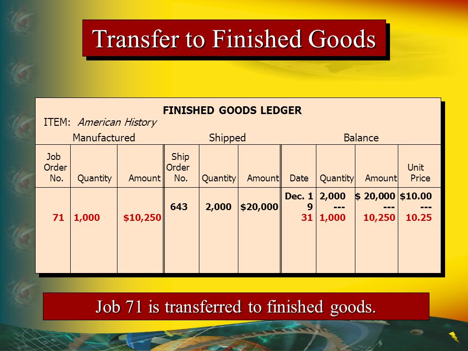 FINISHED GOODS LEDGER ITEM: American History Manufactured Shipped Balance Job Ship Order Order Unit No. Quantity Amount No. Quantity Amount Date Quant