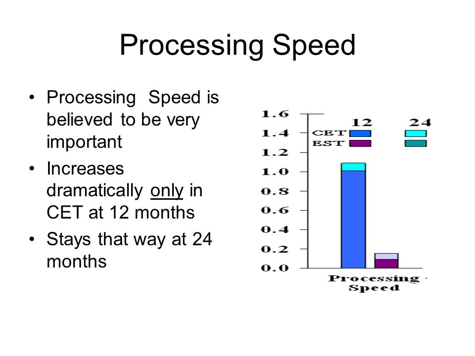 Processing Speed Processing Speed is believed to be very important Increases dramatically only in CET at 12 months Stays that way at 24 months