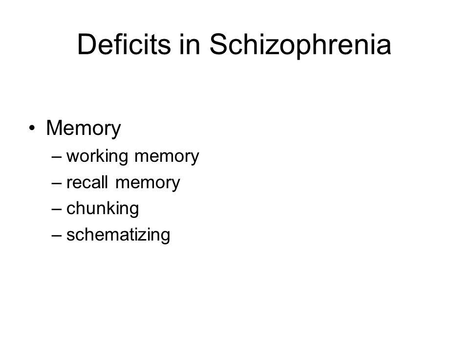 Deficits in Schizophrenia Memory –working memory –recall memory –chunking –schematizing