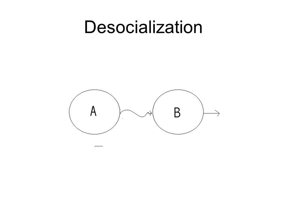 Desocialization