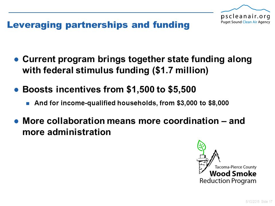 5/10/2015 Slide 17 Leveraging partnerships and funding Current program brings together state funding along with federal stimulus funding ($1.7 million) Boosts incentives from $1,500 to $5,500 And for income-qualified households, from $3,000 to $8,000 More collaboration means more coordination – and more administration